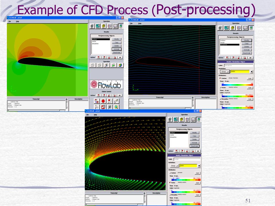 Example of CFD Process (Post-processing)