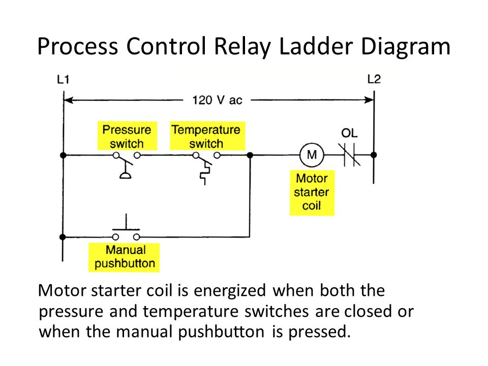 Ladder Diagram Pressure Switch Schematics Wiring Diagrams