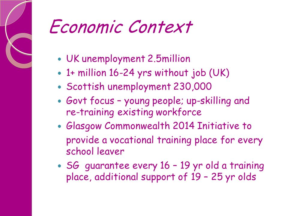 Economic Context UK unemployment 2.5million