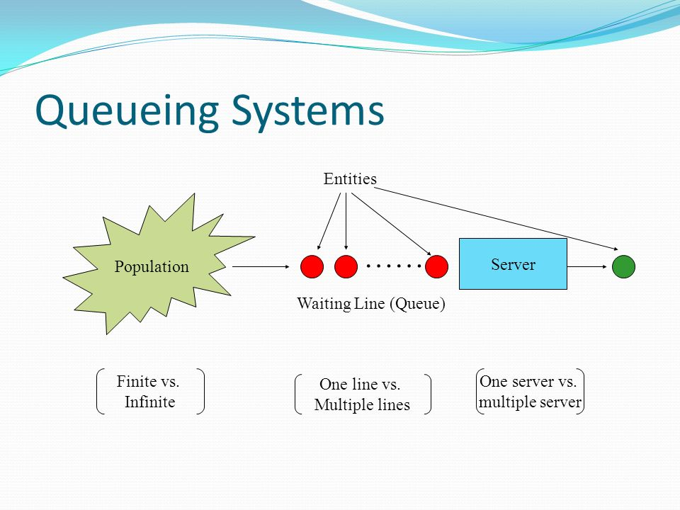 SIMULATION EXAMPLES QUEUEING SYSTEMS  - ppt download