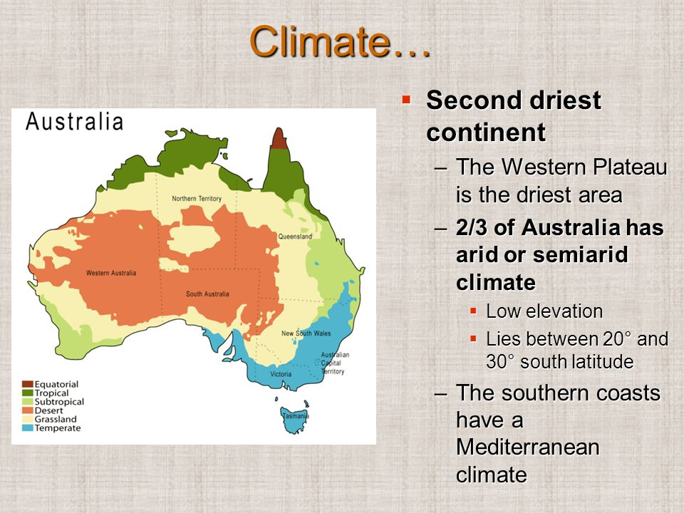 Scarce Natural Resources In Australia