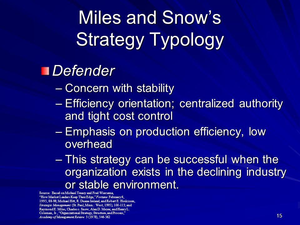 Organizational Effectiveness - ppt video online download