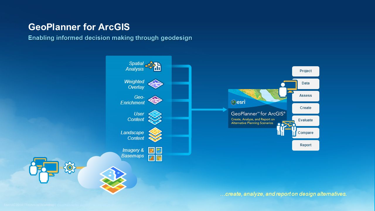 GeoPlannerSM for ArcGIS®: An Introduction - ppt video online download