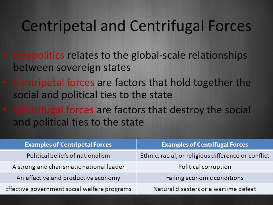 Political cooperation and conflict ap human geography. Ppt download.