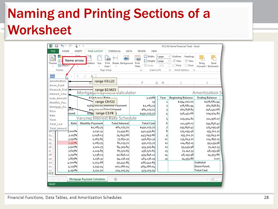 Chapter 4 Financial Functions, Data Tables, and Amortization ...