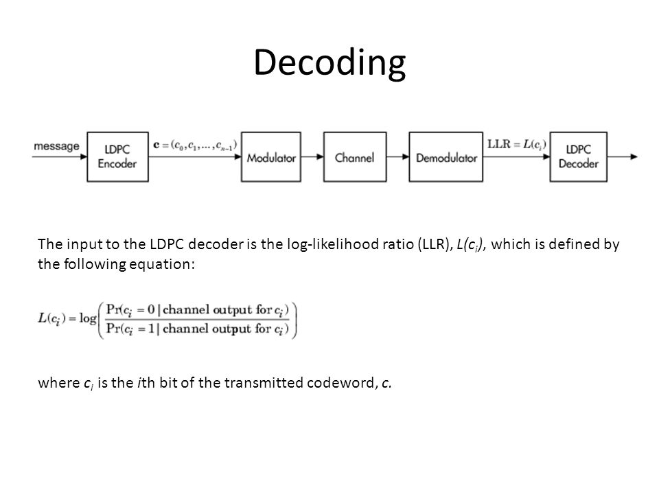 Decoding The input to the LDPC decoder is the log-likelihood ratio (LLR), L(ci), which is defined by the following equation: