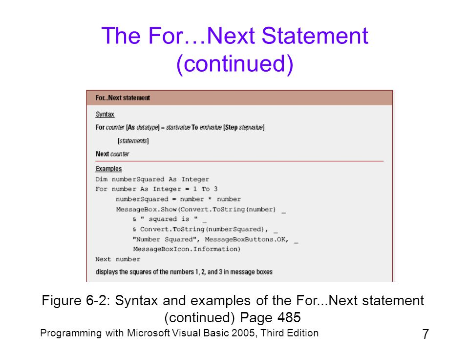 Missing c, c++, and/or visual basic dotnet examples after.