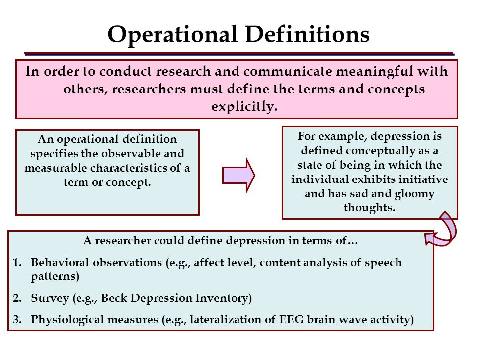 Variables And Their Operational Definitions Ppt Video Online Download