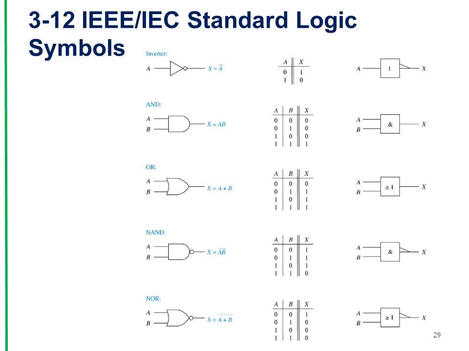 Chapter 3 Part 2 Basic Logic Gates Ppt Video Online Download
