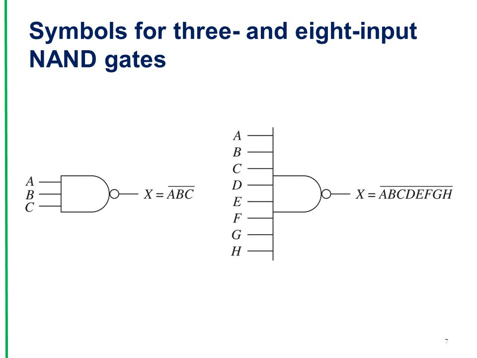 Chapter 3 Part 2 Basic Logic Gates Ppt Video Online Download