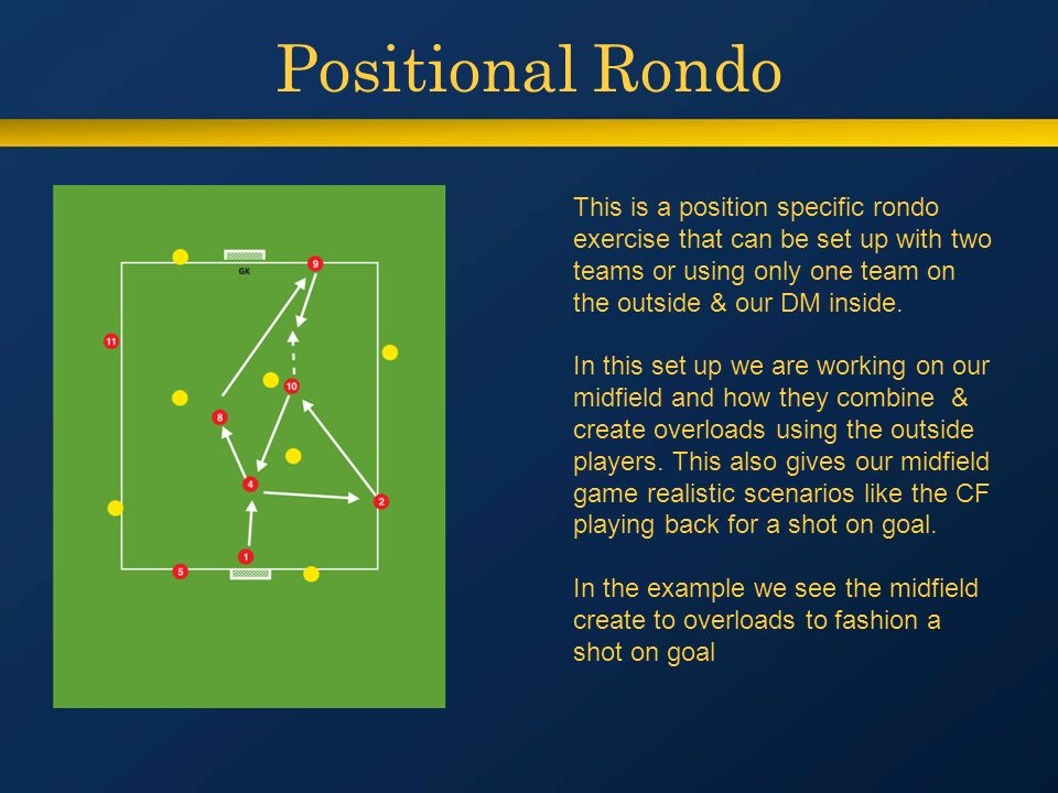 Rondos How to use Spain's secret weapon - ppt video online