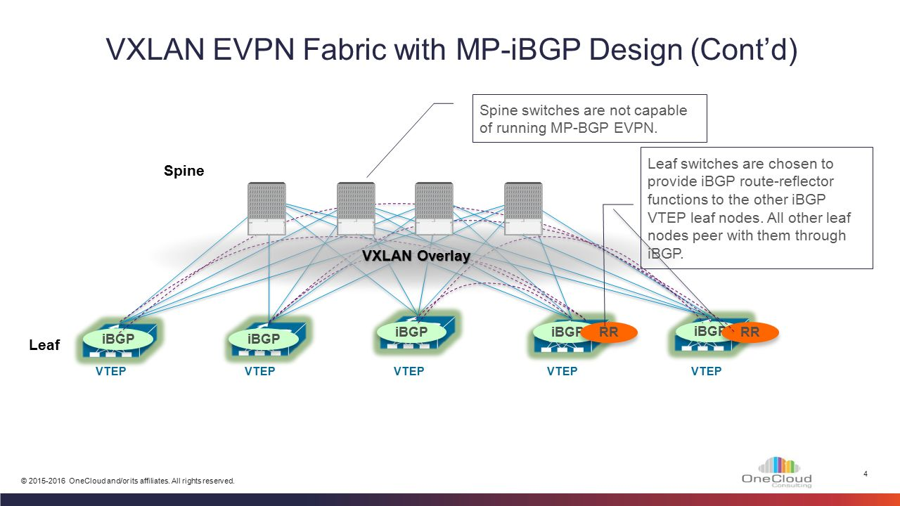 VXLAN Nexus 9000 Module 6 – MP-BGP EVPN - Design - ppt video