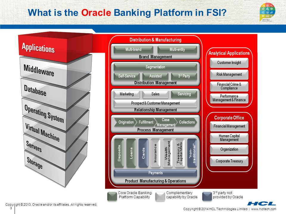 Incorporating Digital Banking As Oracle Reset HCL Target Area - ppt