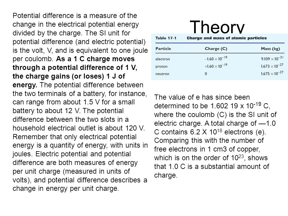 4 Potential Difference Is A Measure Of The Change In Electrical Energy Divided By Charge Si Unit For And