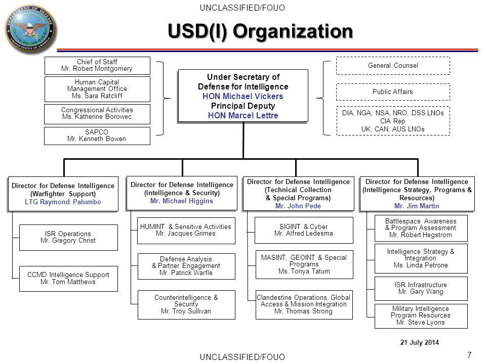 Under Secretary Of Defense Ppt Video Online Download