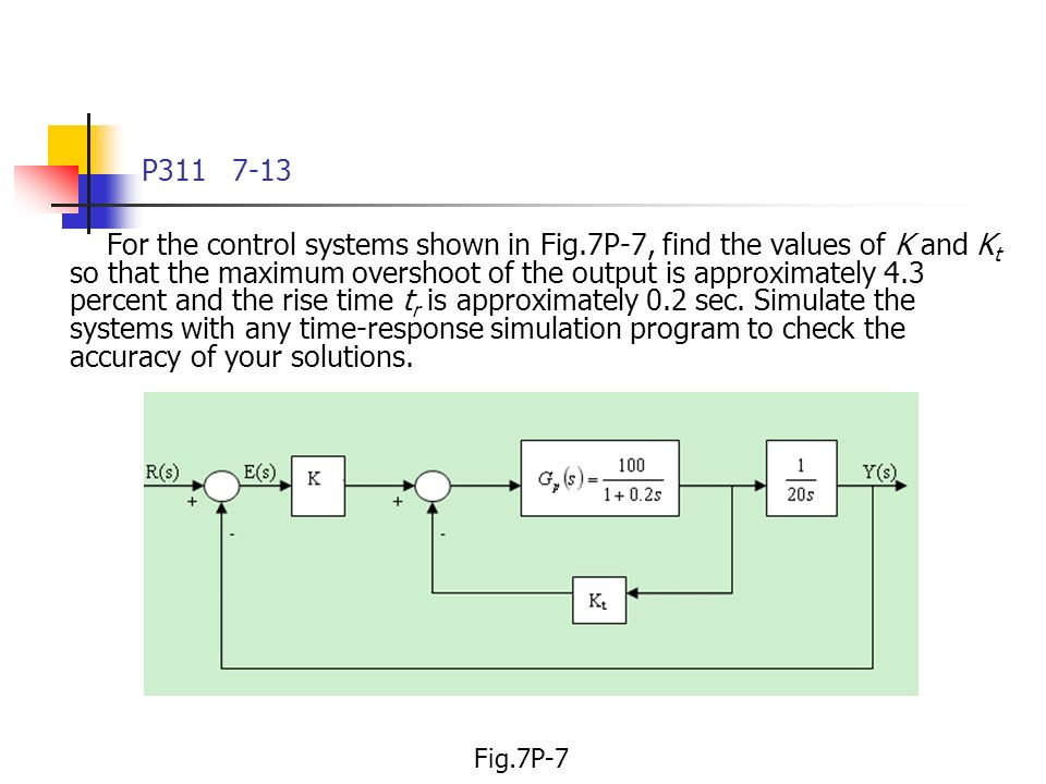 Automatic control systems ppt video online download 4 p for the control systems ccuart Choice Image