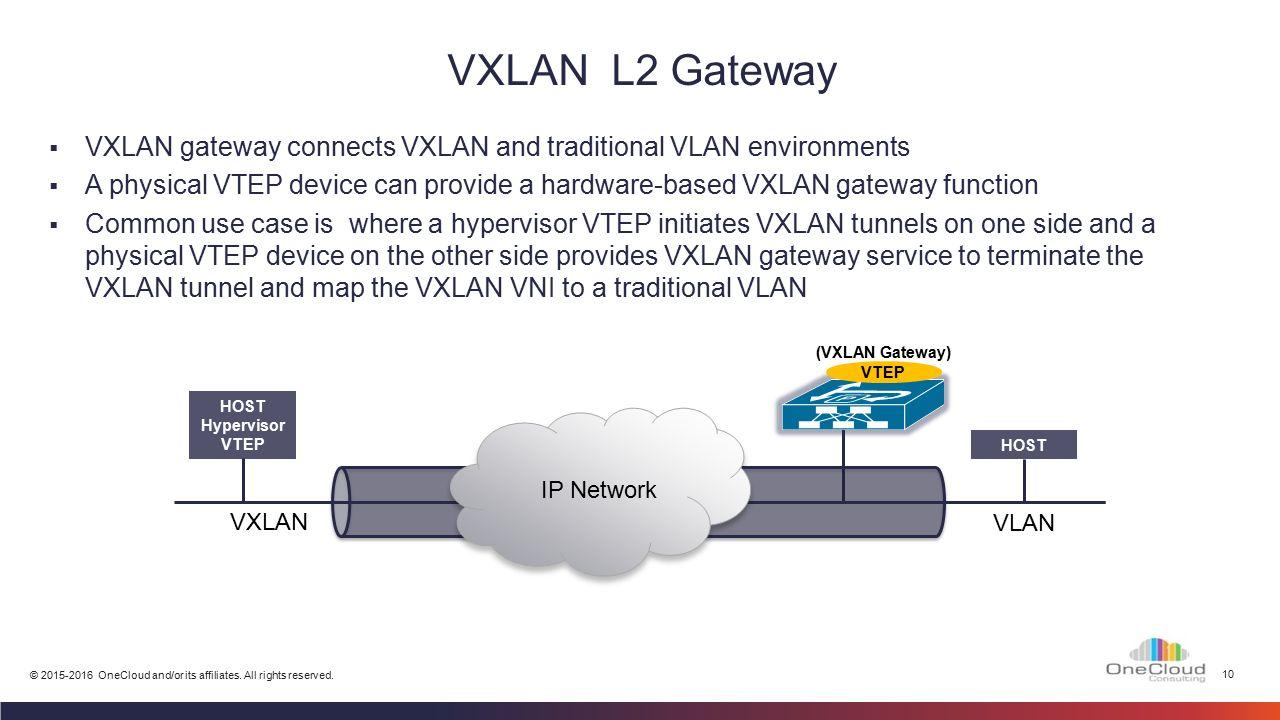 VXLAN – Deepdive Module 5 - ppt video online download