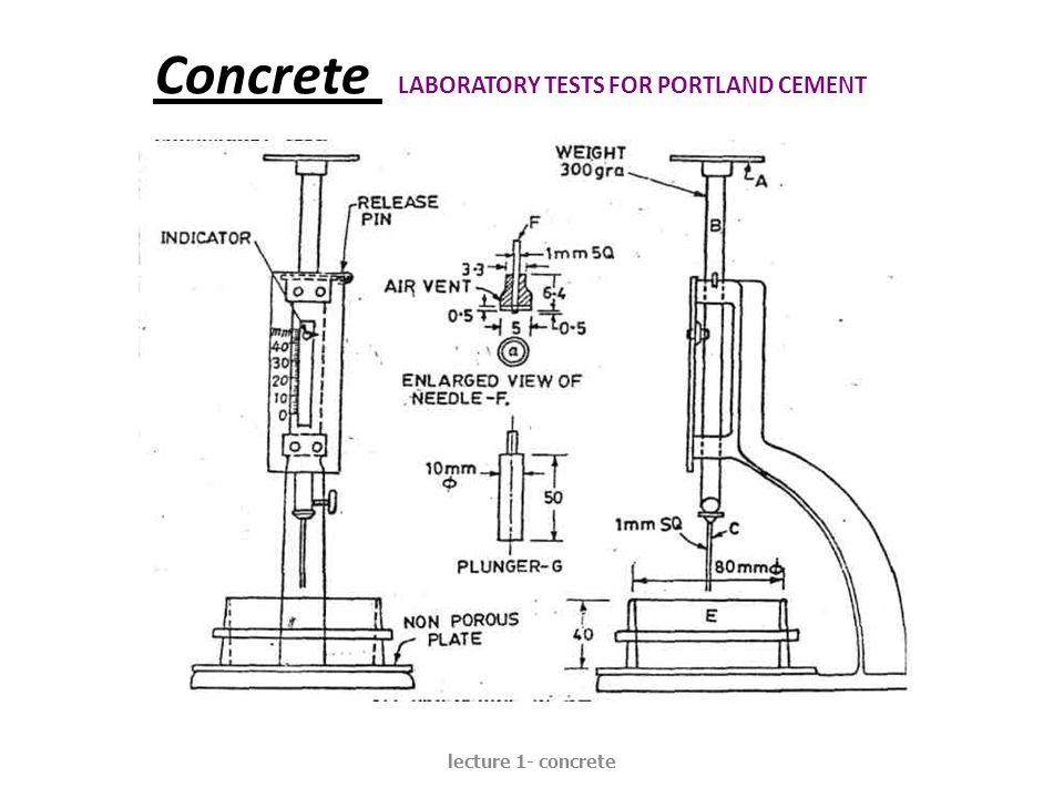 Concrete LABORATORY TESTS FOR PORTLAND CEMENT