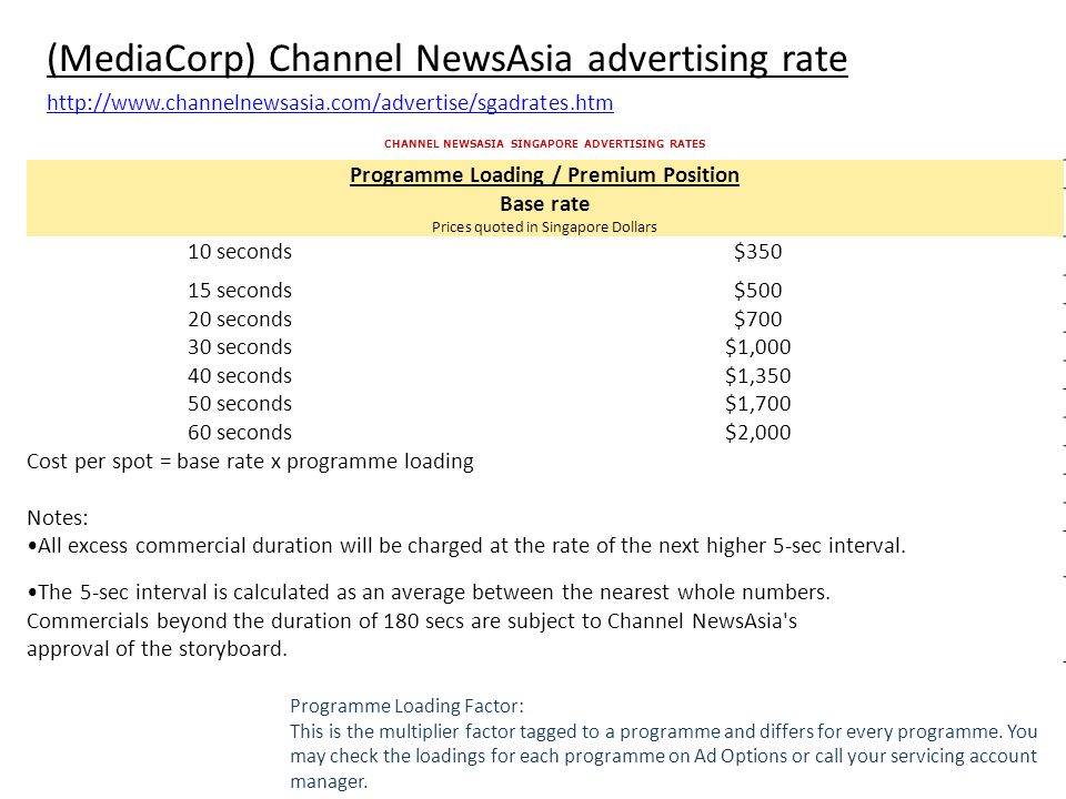 Taken from MediaCorp Ad rate website - ppt download