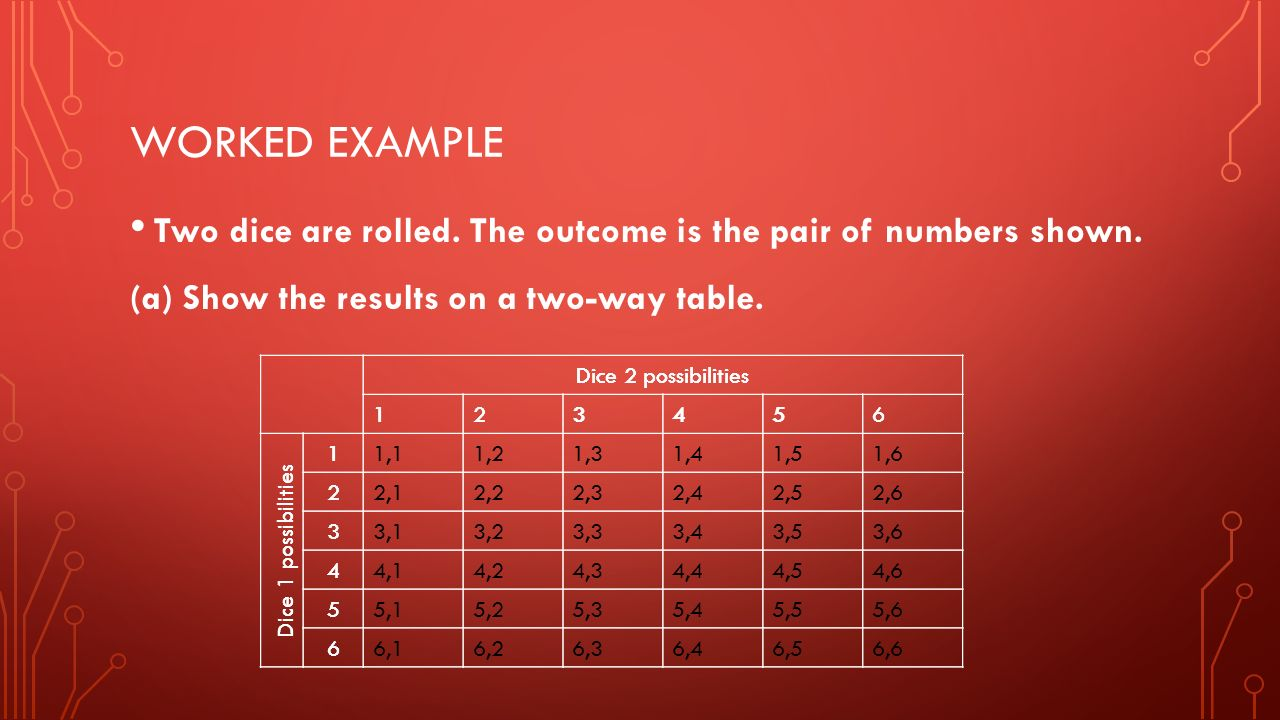 Two way tables and tree diagrams ppt video online download worked example two dice are rolled the outcome is the pair of numbers shown ccuart Gallery