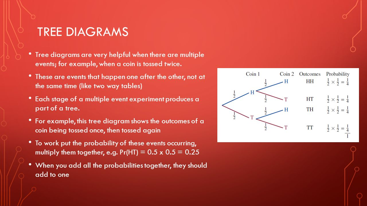 Two way tables and tree diagrams ppt video online download 5 tree diagrams ccuart Choice Image