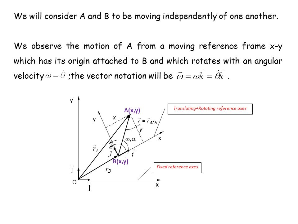 MOTION RELATIVE TO ROTATING AXES - ppt video online download