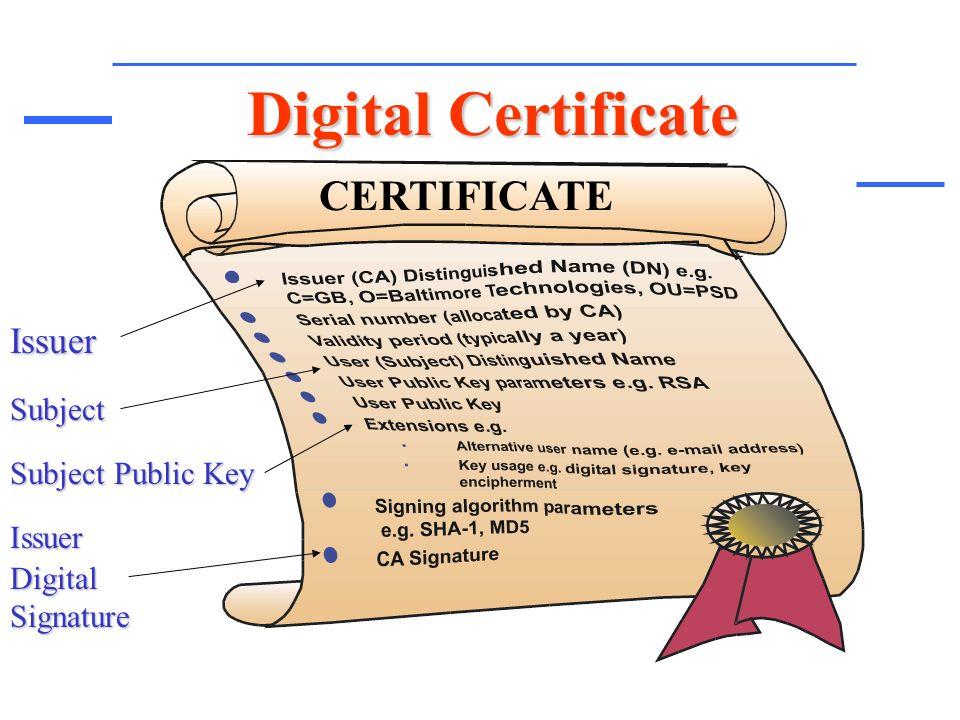 Public Key Infrastructure (X509 PKI) Presented by : Ali Fanian - ppt ...