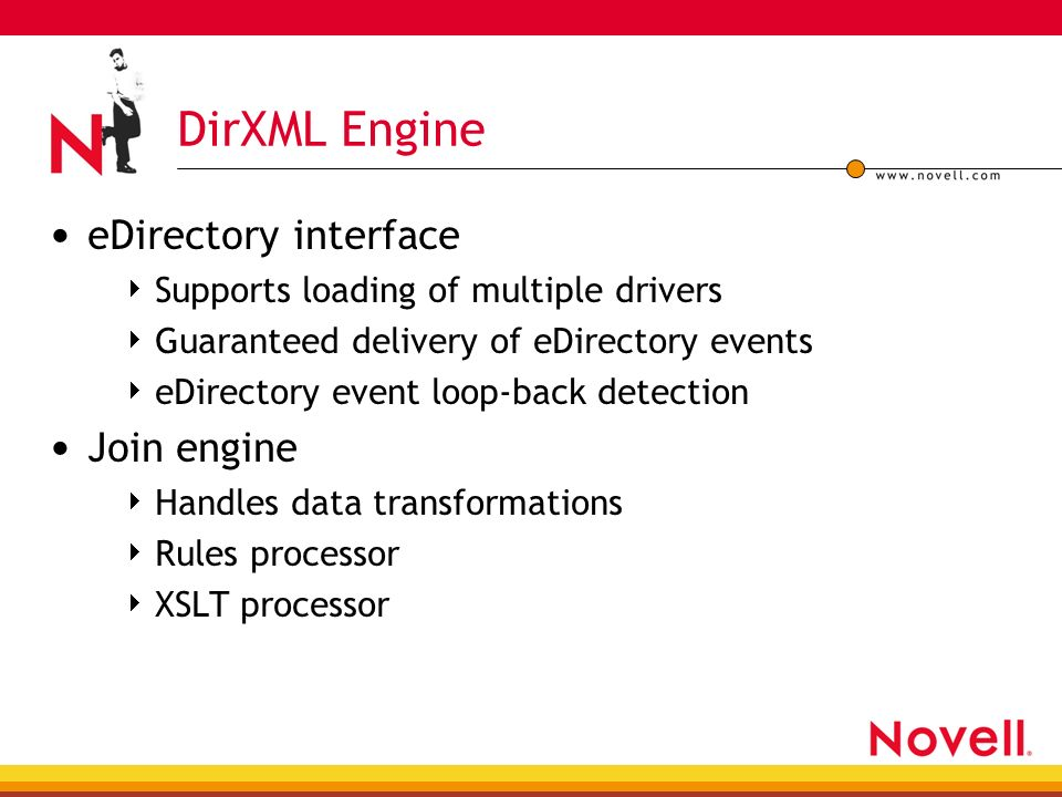 DIRXML LOOPBACK DRIVER WINDOWS