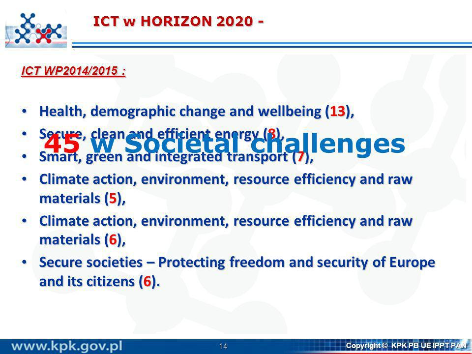 ICT w HORIZON 2020 - ICT WP2014/2015 : Health, demographic change and wellbeing (13), Secure, clean and efficient energy (8),
