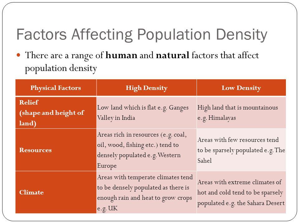 factors influencing population distribution