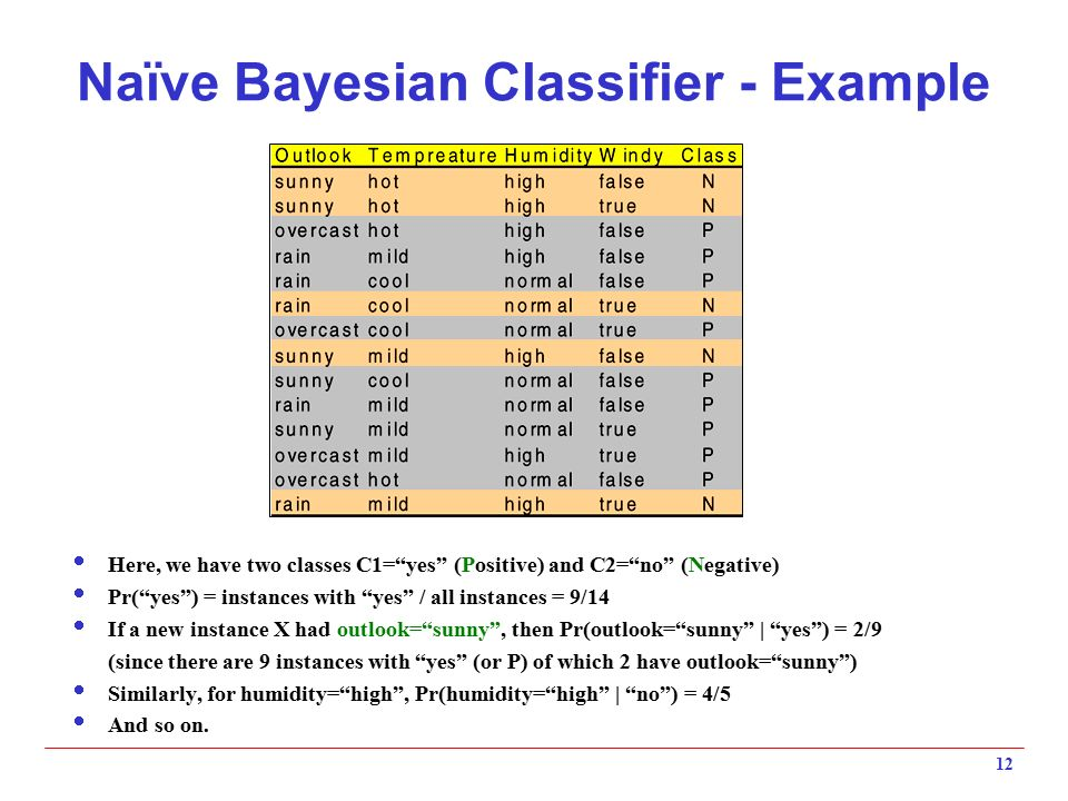 Classification Techniques Bayesian Classification Ppt Video