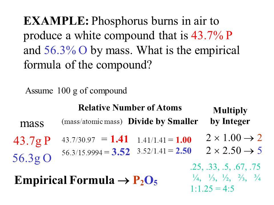 Simplest Empirical Formula Ppt Download