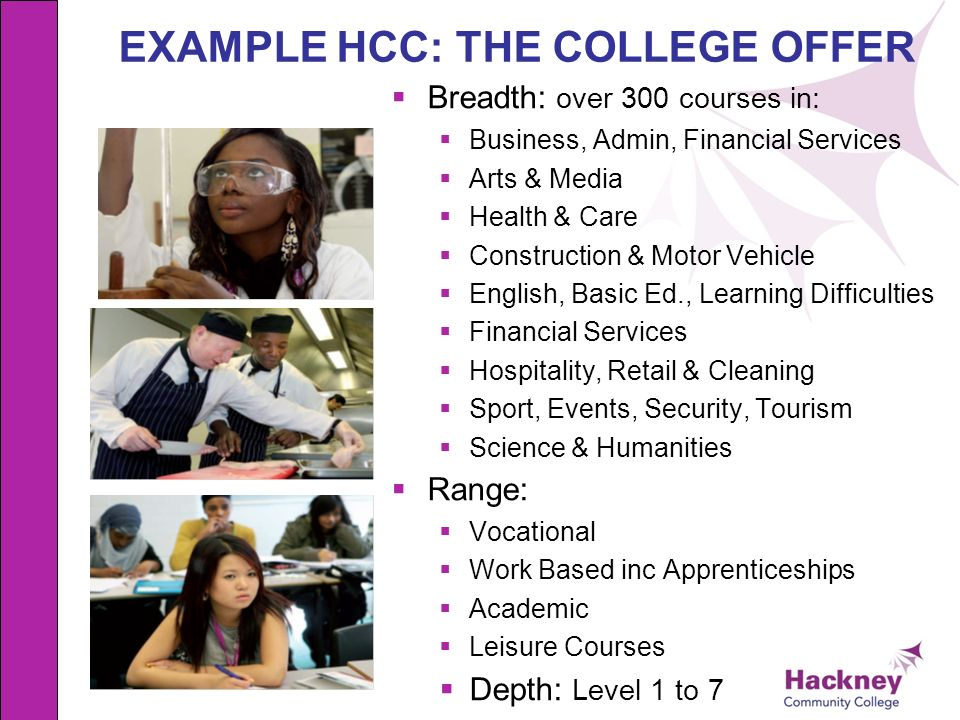 EXAMPLE HCC: THE COLLEGE OFFER