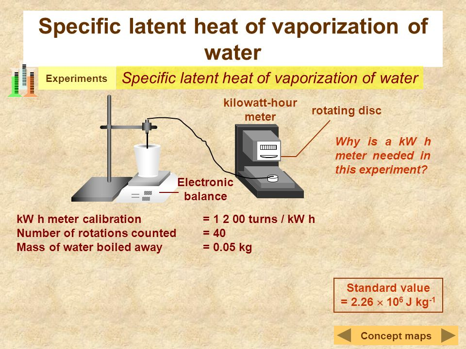 An experiment on the value of the heat of vaporization of water