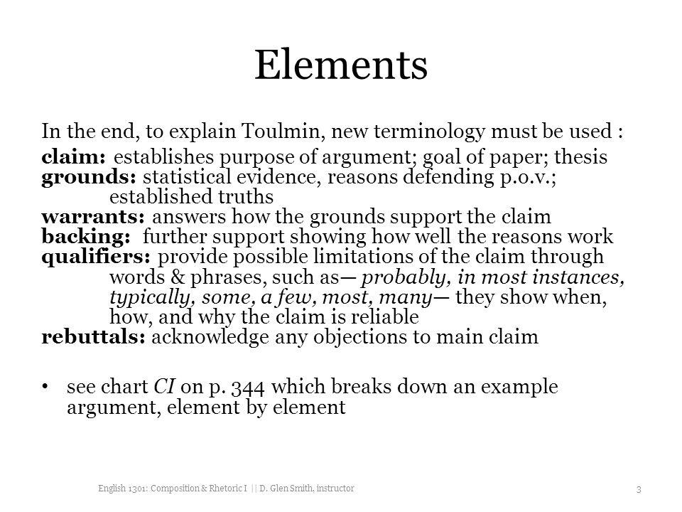 Toulmin Argument Format Ppt Video Online Download