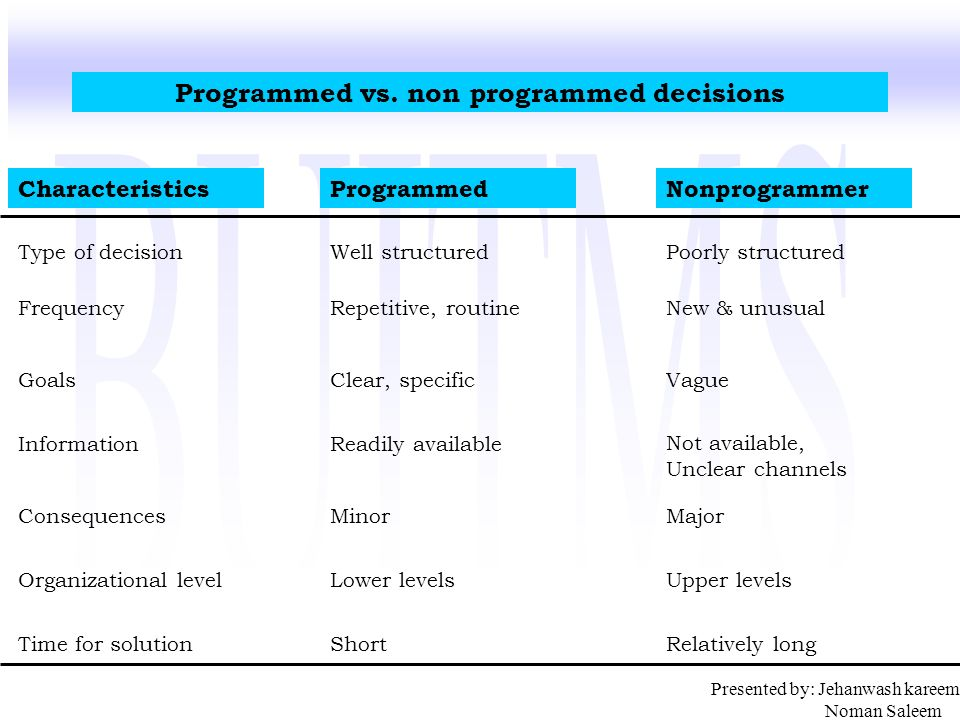 programmed decision making