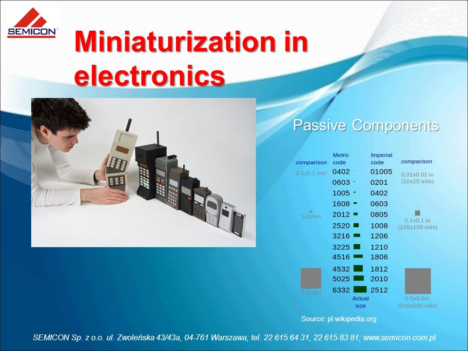 Miniaturization in electronics