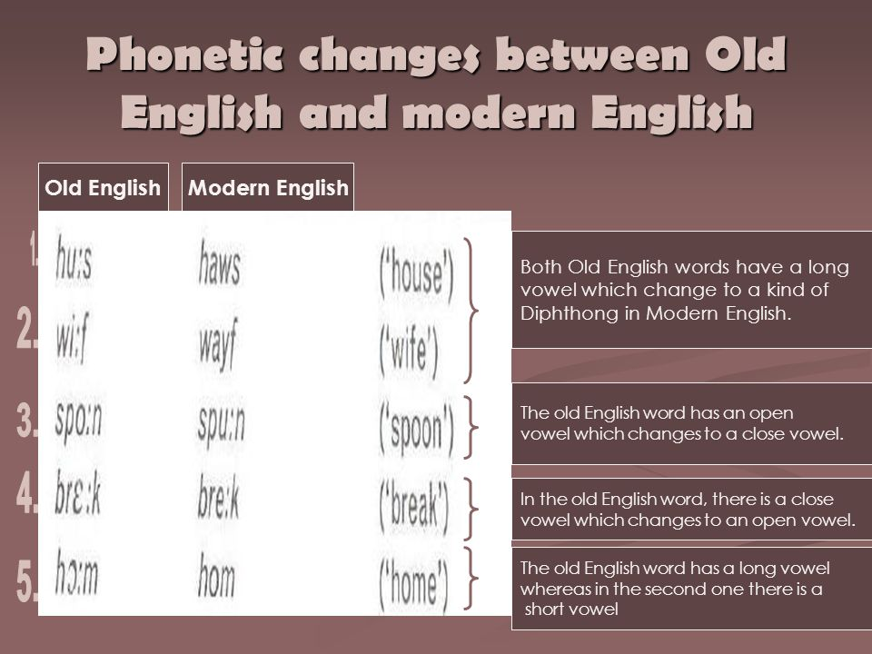 Changes to Old English vocabulary