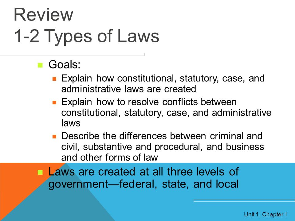 Review 1-2 Types of Laws Goals: