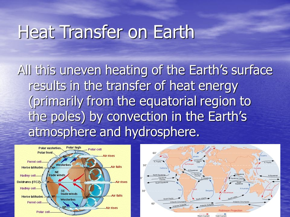 Heat Transfer on Earth