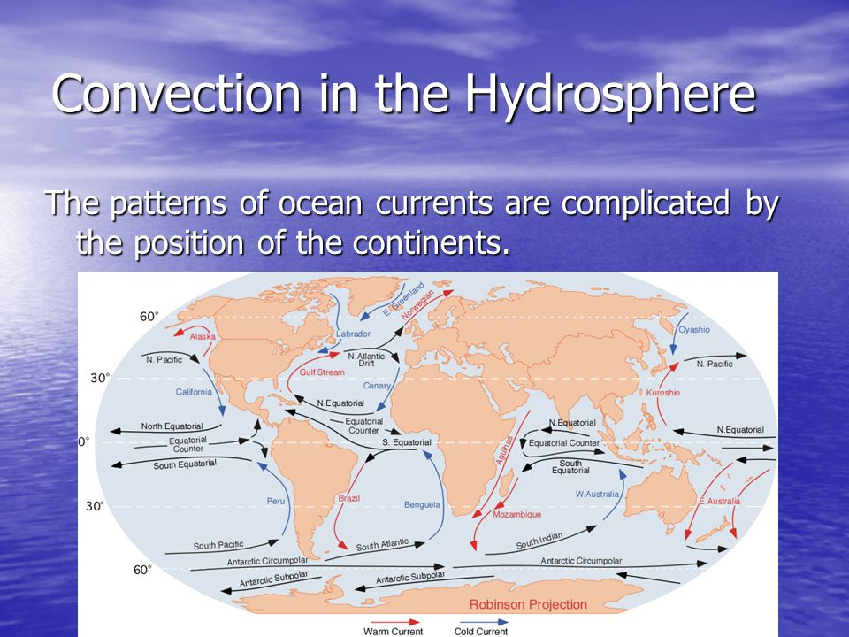 Convection in the Hydrosphere