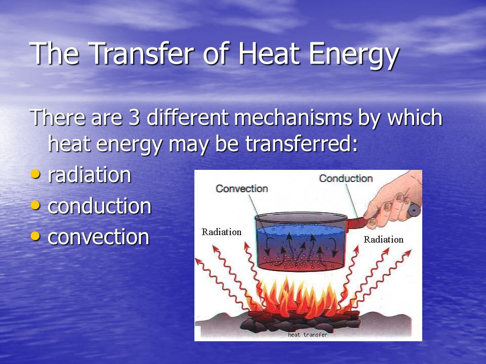 The Transfer of Heat Energy