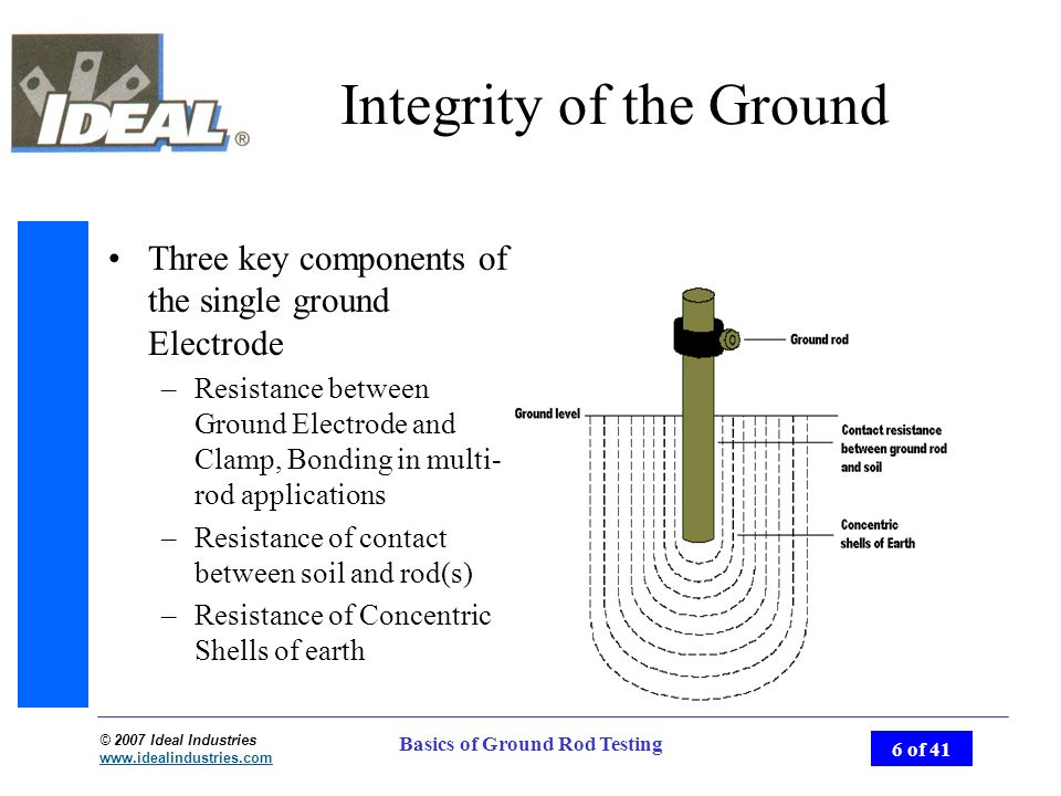 Basics of Ground Rod Testing - ppt video online download