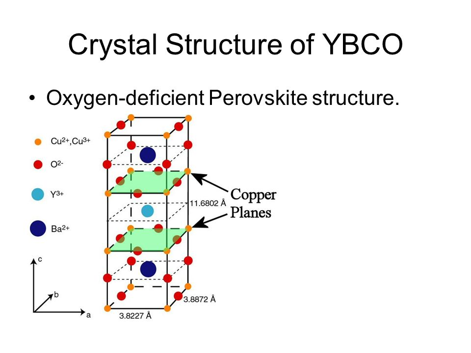 Crystal+Structure+of+YBCO.jpg