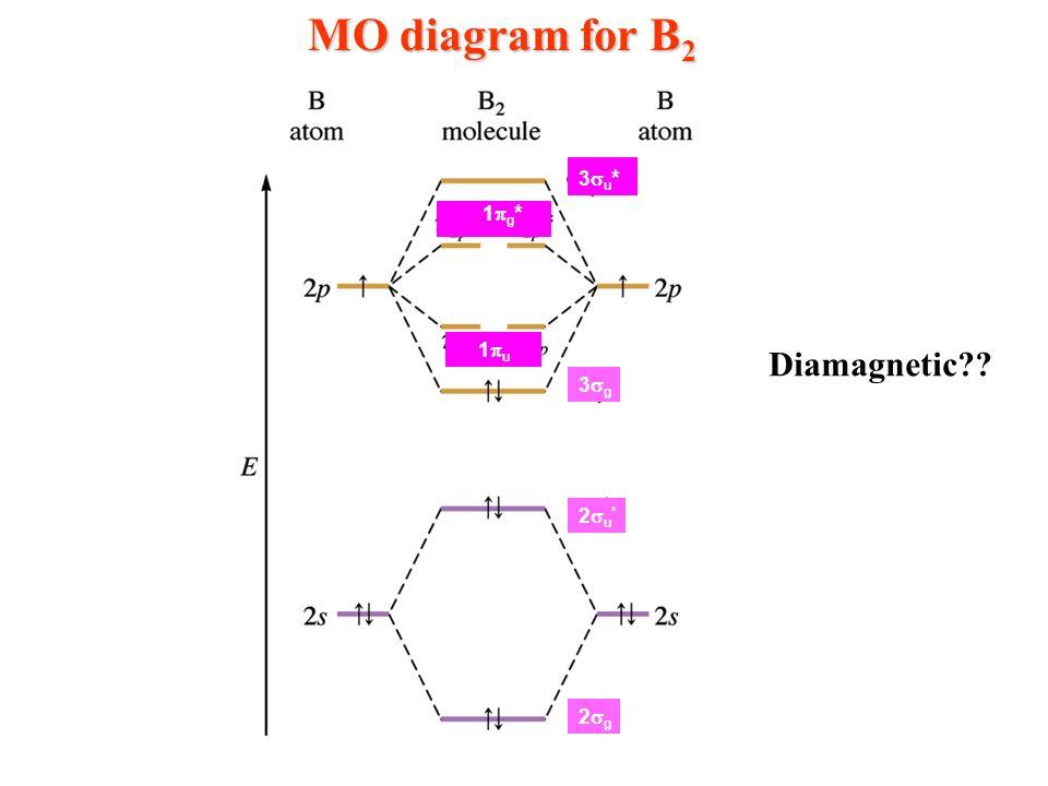 Valence Molecular Orbital Diagram Of B2 Complete Wiring Diagrams