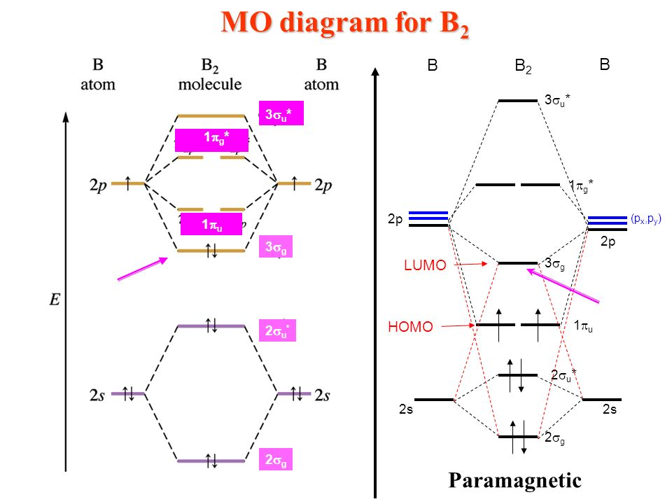 Mo Electron Diagram For B2 2 Auto Electrical Wiring Diagram