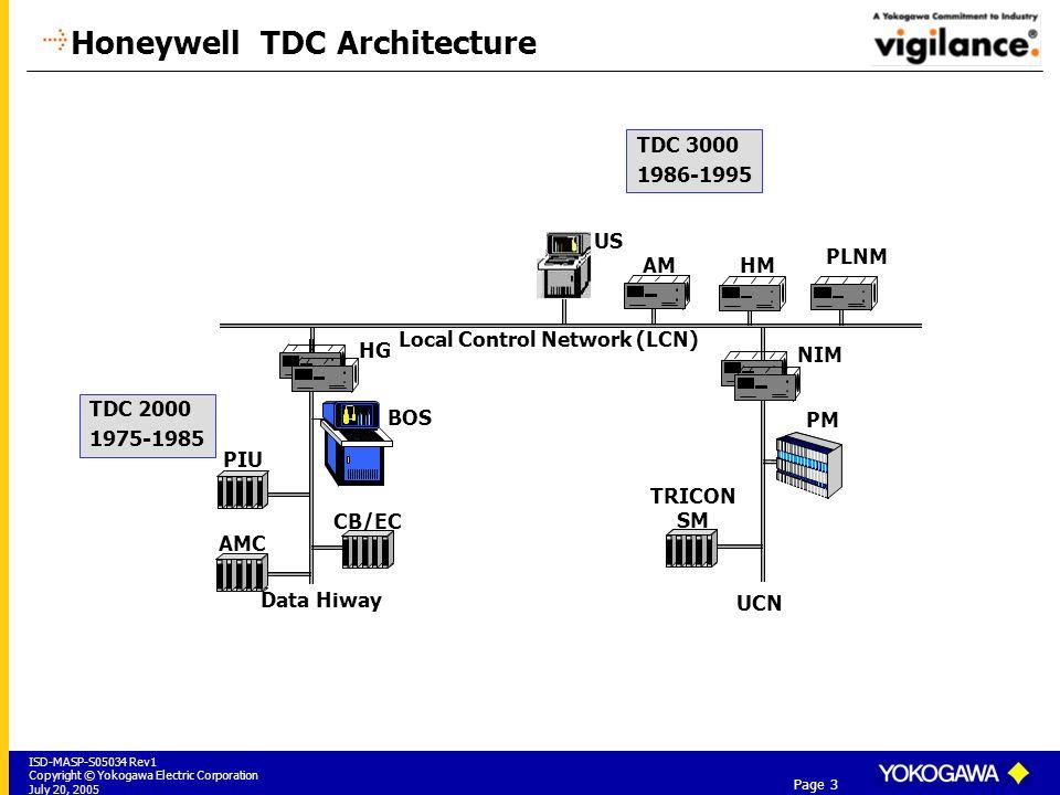 Honeywell TDC Architecture