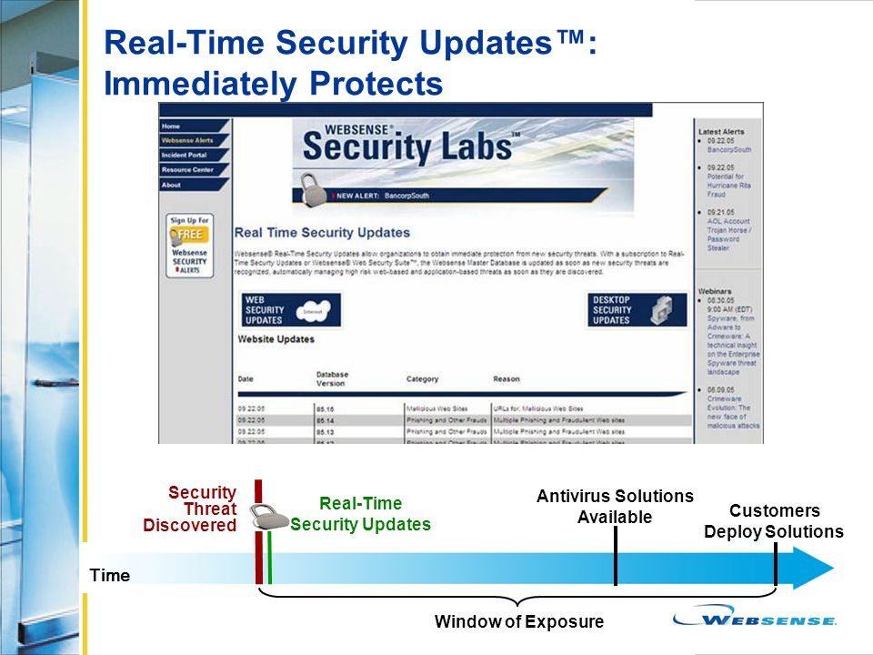 Real-Time Security Updates™: Immediately Protects
