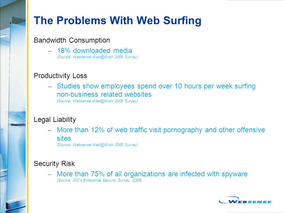 The Problems With Web Surfing