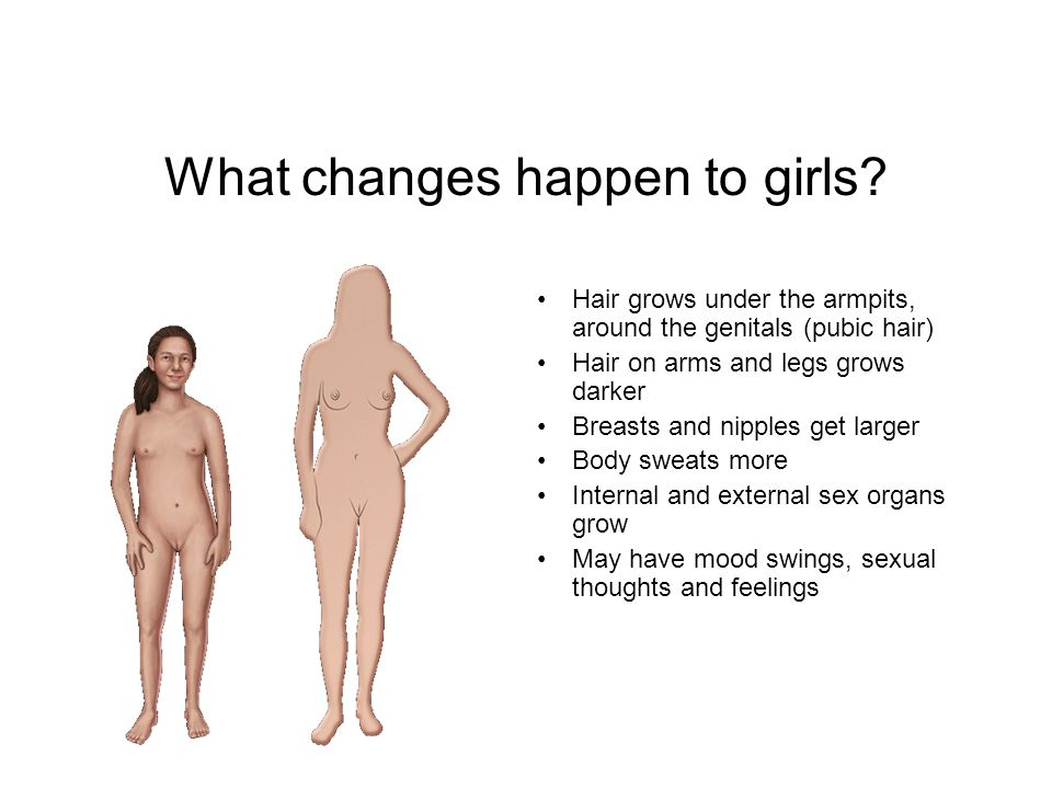 Changes in the body after sex